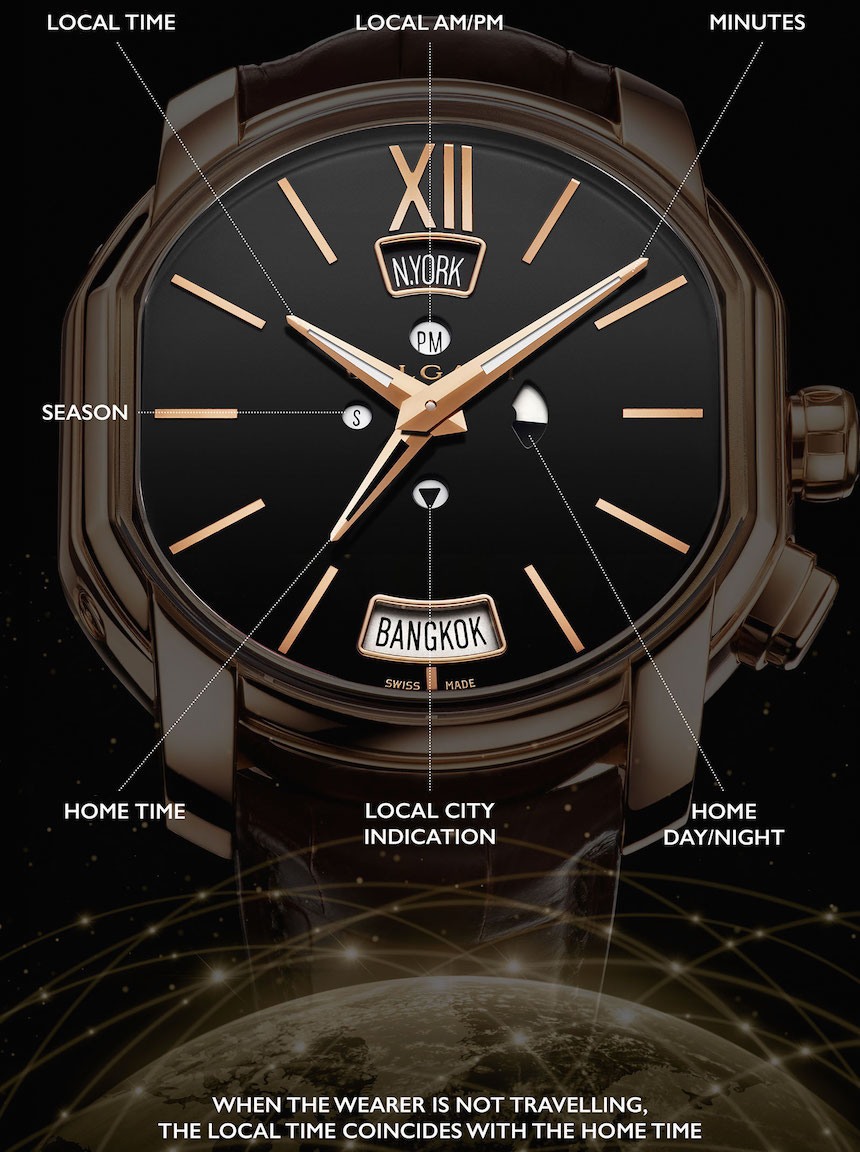 Bulgari-Hora-Domus-time-zone-gmt-functions